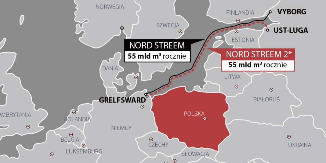 Αμερικανικές απειλές κυρώσεων των ΗΠΑ προς τη Γερμανία για τον αγωγό «Nord Stream 2»