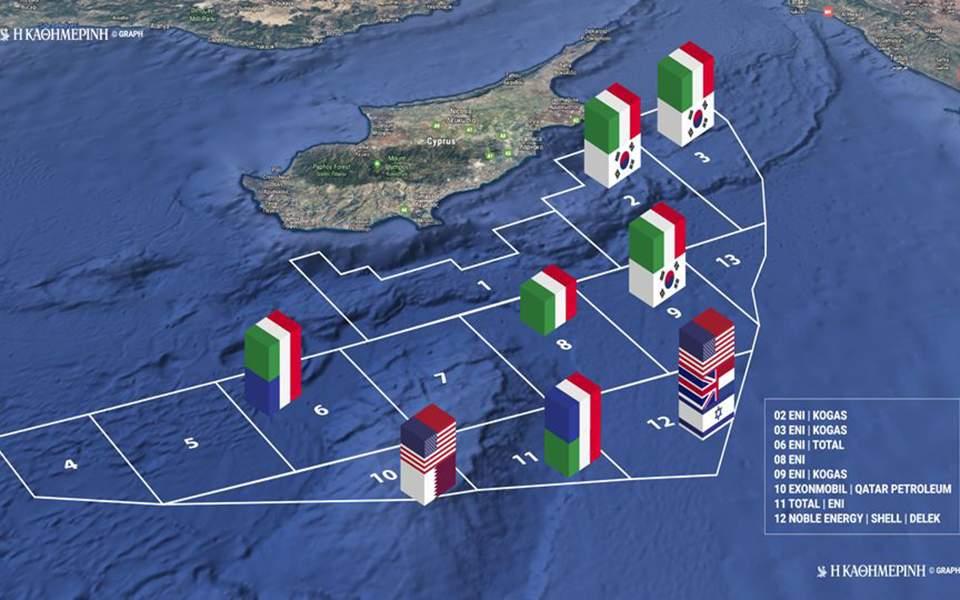 ΑΟΖ Κύπρου: Οπισθοχώρηση ENI – TOTAL από το τεμάχιο 7 ή κίνηση τακτικής;