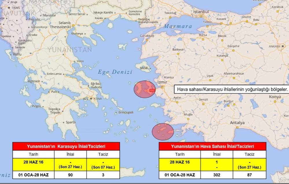 Δεν ξεχνά το Αιγαίο η Τουρκία: Μπαράζ παραβιάσεων – Το τουρκικό ιπτάμενο τάνκερ πετούσε για ώρες – Οι προκλητικές διεκδικήσεις της Άγκυρας