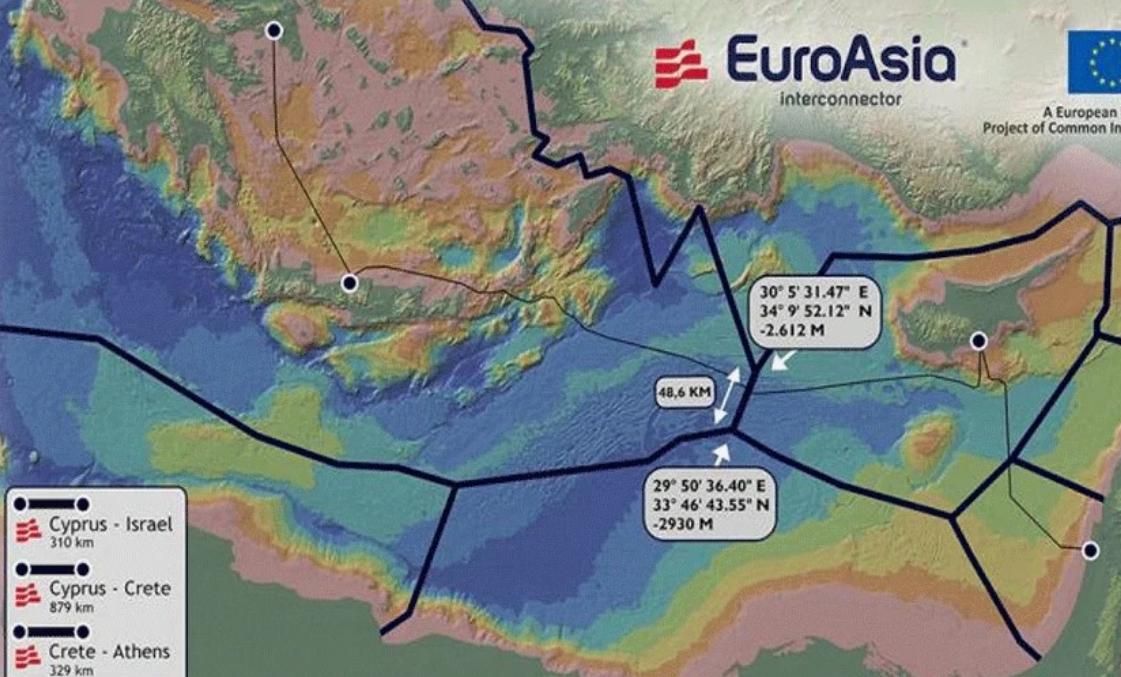 """Η Τουρκία σε Ελλάδα & Ισραήλ: """"Ζητήστε άδεια για τον EuroAsia Interconnector"""""""